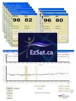 CPEZ-SAT EZ-Sat Walk Study software